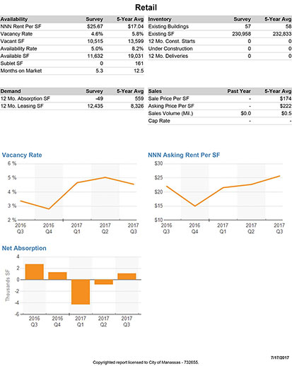 Market-Report Reports & Resources